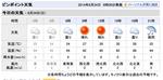 スクリーンショット 2014-08-24 7.36.49.png